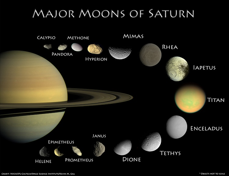 Saturn Facts For Kids Best From With Saturn Facts For