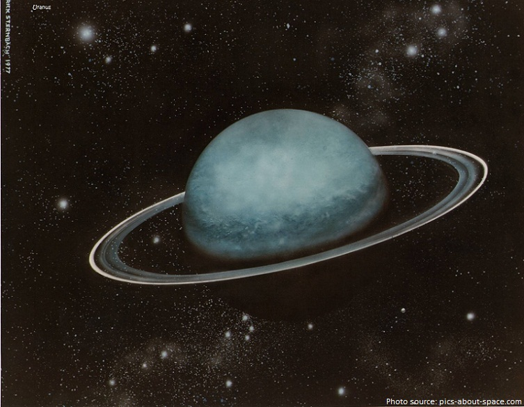 uranus planet rings