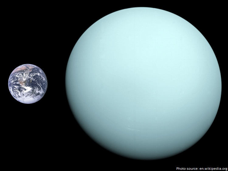 uranus vs earth