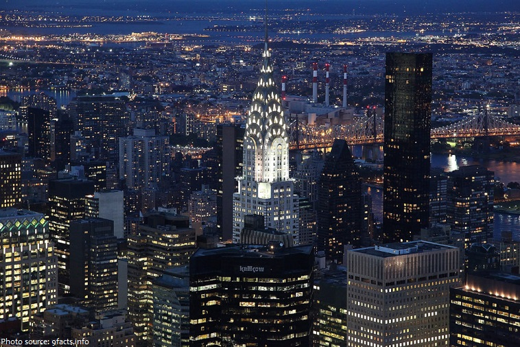 Interesting facts about the Chrysler Building | Just Fun Facts